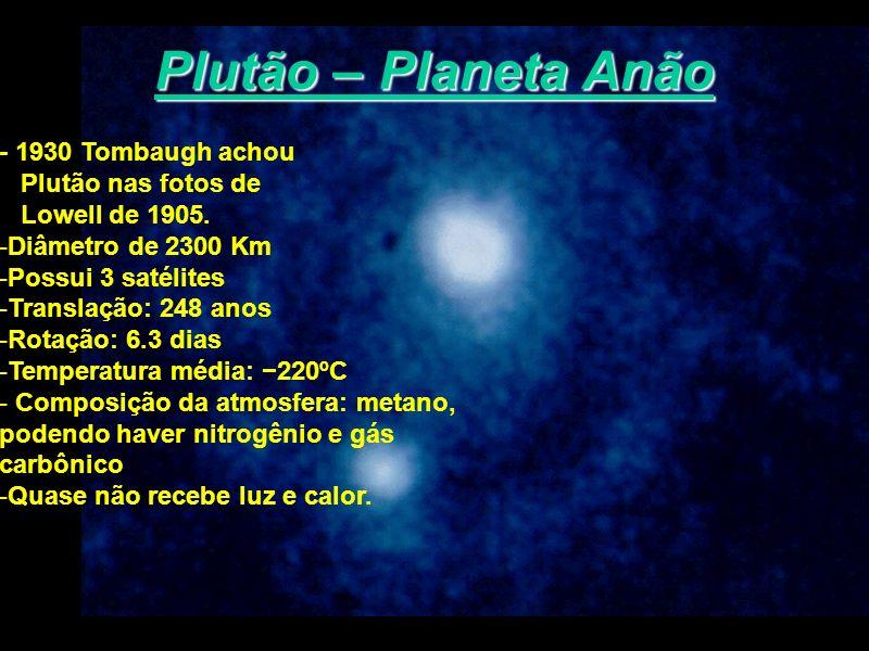 Plutão – Planeta Anão - 1930 Tombaugh achou Plutão nas fotos de Lowell de 1905. -Diâmetro de 2300 Km -Possui 3 satélites -Translação: 248 anos -Rotaçã
