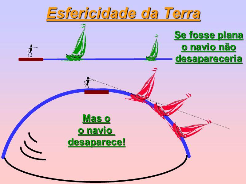Esfericidade da Terra Mas o o navio desaparece! Se fosse plana o navio não desapareceria