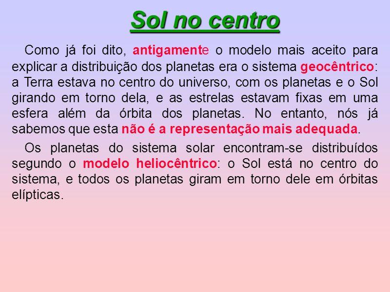 Como já foi dito, antigamente o modelo mais aceito para explicar a distribuição dos planetas era o sistema geocêntrico: a Terra estava no centro do un