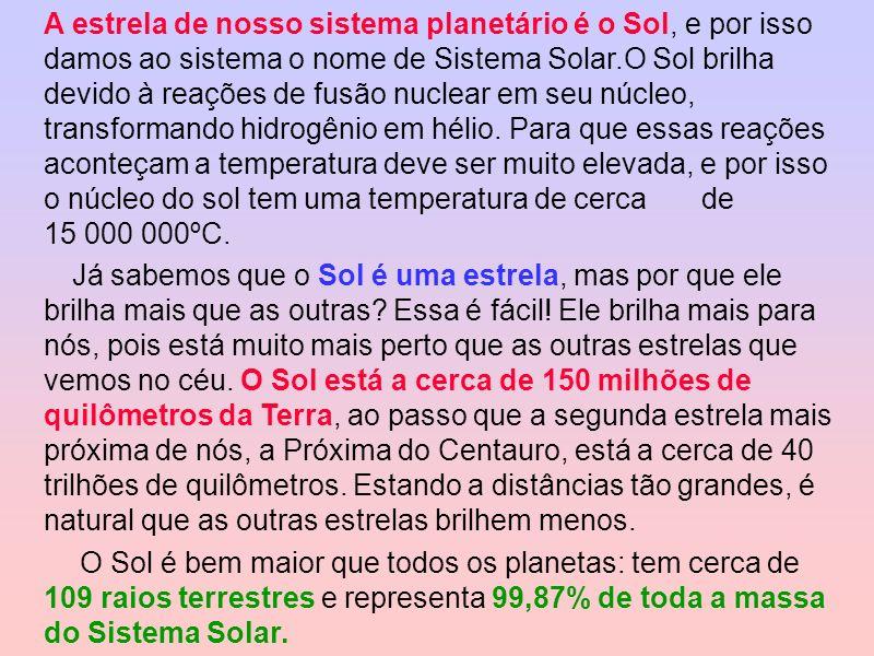 Éris – Planeta Anão -Descoberto em 2003 com o nome Provisório de 2003 UB 313 - diâmetro de 2400 km - translação: 557 anos - rotação: .