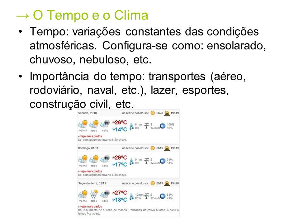 O Tempo e o Clima Tempo: variações constantes das condições atmosféricas. Configura-se como: ensolarado, chuvoso, nebuloso, etc. Importância do tempo: