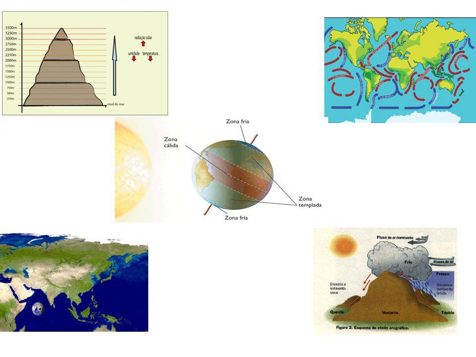 Massas de ar Porções de ar, de grandes dimensões, que possuem características internas homogêneas de temperatura, pressão e umidade; Sempre se deslocam de zonas de alta pressão para zonas de baixas pressão; Alteram as condições do tempo e do clima nas regiões que atingem; Diferenciam-se de acordo com suas áreas de formação: oceânica – mais úmidas, continentais – mais secas; Dividem-se em: Equatoriais (baixa pressão, altas temperaturas e elevada umidade, formam- se em regiões de baixas latitudes);