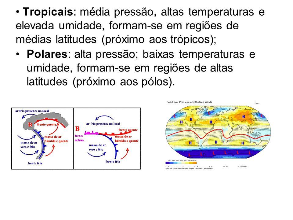 Tropicais: média pressão, altas temperaturas e elevada umidade, formam-se em regiões de médias latitudes (próximo aos trópicos); Polares: alta pressão; baixas temperaturas e umidade, formam-se em regiões de altas latitudes (próximo aos pólos).
