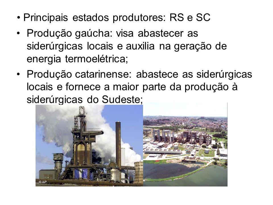 Principais estados produtores: RS e SC Produção gaúcha: visa abastecer as siderúrgicas locais e auxilia na geração de energia termoelétrica; Produção