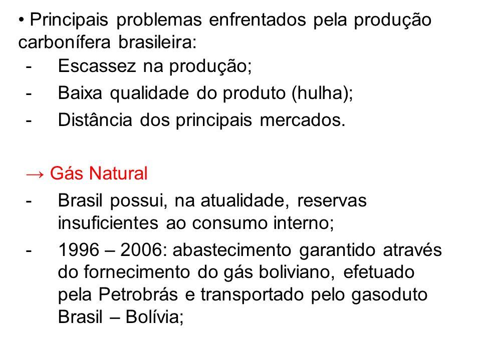 Principais problemas enfrentados pela produção carbonífera brasileira: -Escassez na produção; -Baixa qualidade do produto (hulha); -Distância dos prin