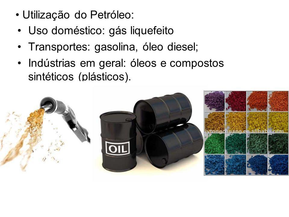 Utilização do Petróleo: Uso doméstico: gás liquefeito Transportes: gasolina, óleo diesel; Indústrias em geral: óleos e compostos sintéticos (plásticos