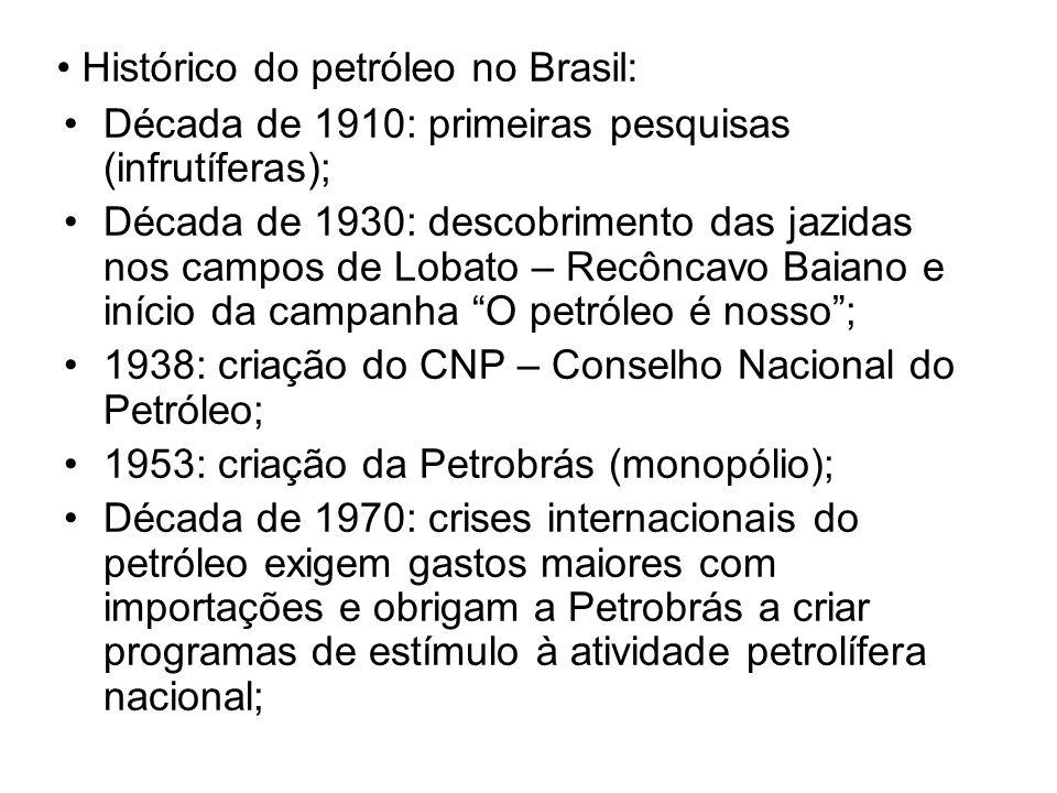 Histórico do petróleo no Brasil: Década de 1910: primeiras pesquisas (infrutíferas); Década de 1930: descobrimento das jazidas nos campos de Lobato –