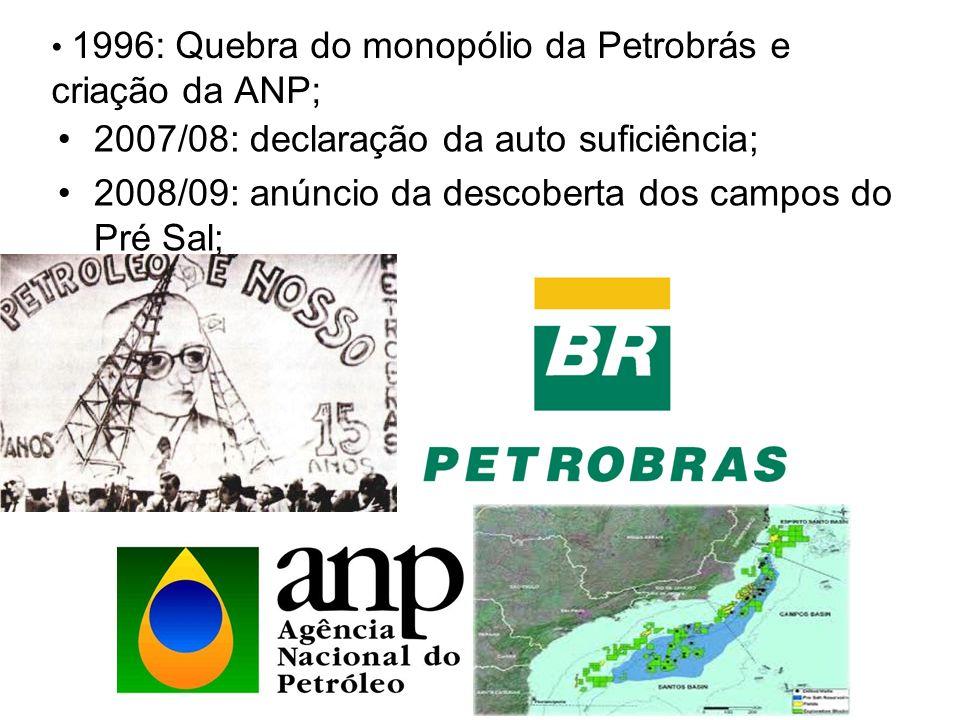 1996: Quebra do monopólio da Petrobrás e criação da ANP; 2007/08: declaração da auto suficiência; 2008/09: anúncio da descoberta dos campos do Pré Sal