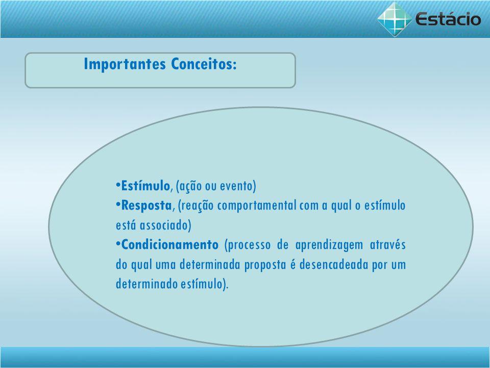 Estímulo, (ação ou evento) Resposta, (reação comportamental com a qual o estímulo está associado) Condicionamento (processo de aprendizagem através do