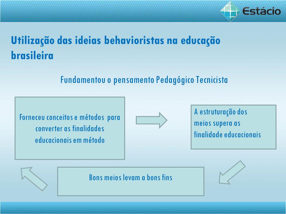 Utilização das ideias behavioristas na educação brasileira Fundamentou o pensamento Pedagógico Tecnicista A estruturação dos meios supera as finalidad