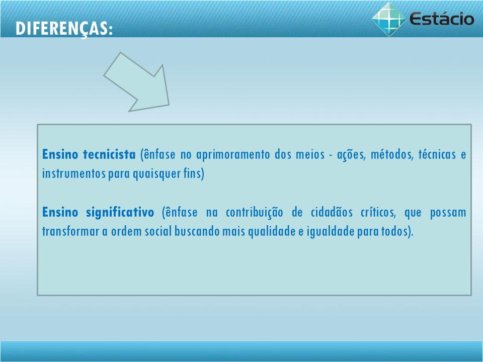 DIFERENÇAS: Ensino tecnicista (ênfase no aprimoramento dos meios - ações, métodos, técnicas e instrumentos para quaisquer fins) Ensino significativo (