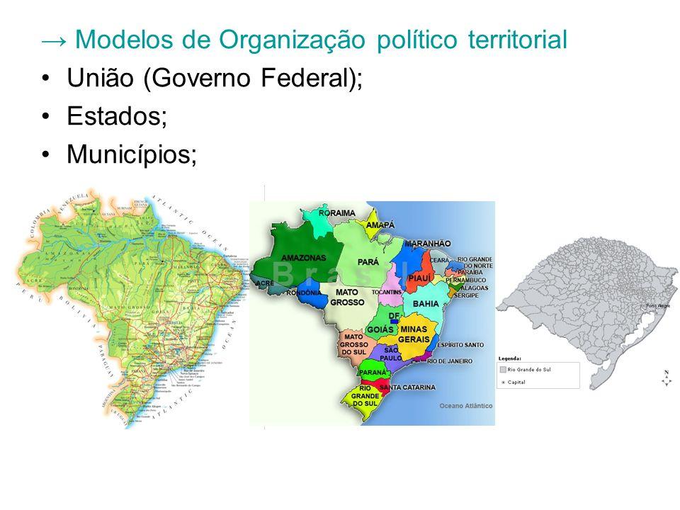 Modelos de Organização político territorial União (Governo Federal); Estados; Municípios;
