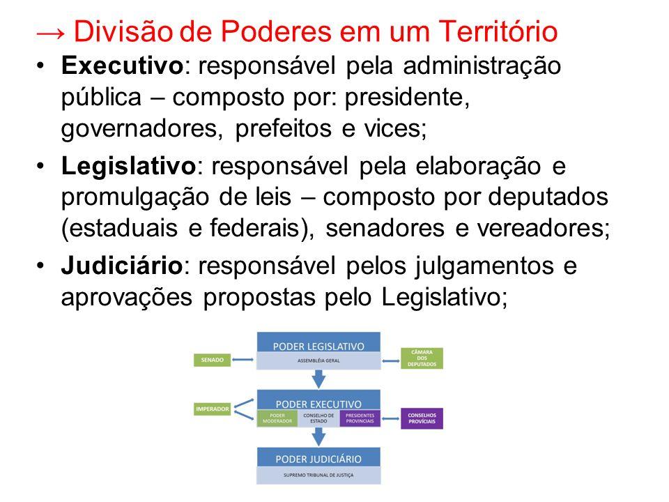 Divisão de Poderes em um Território Executivo: responsável pela administração pública – composto por: presidente, governadores, prefeitos e vices; Leg