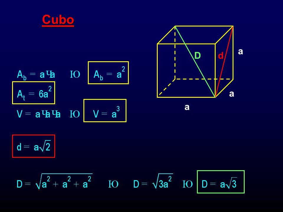 Cubo a a a d D