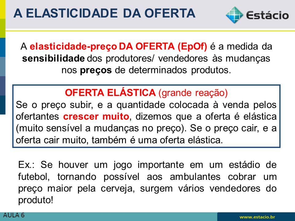 AULA 6 A ELASTICIDADE DA OFERTA A elasticidade-preço DA OFERTA (EpOf) é a medida da sensibilidade dos produtores/ vendedores às mudanças nos preços de