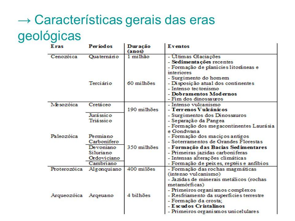 Características gerais das eras geológicas