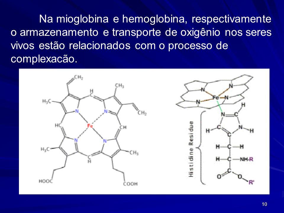9 Exemplos de complexos Naturais. O anel de porfirina aparece na clorofila e atua como um ligante polidentado para complexar o íon magnésio, Mg +2.