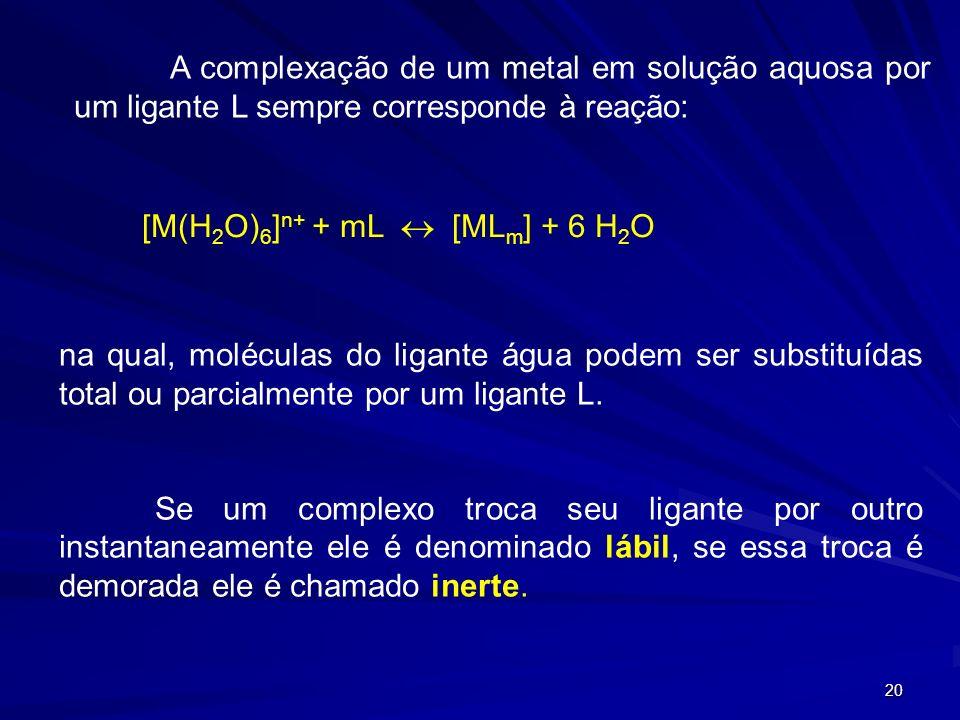 19 A formação de aquo-complexos pode ter conseqüências interessantes. Na cromação de metais, íons Cr +6 são reduzidos inicialmente a Cr +3, os quais e