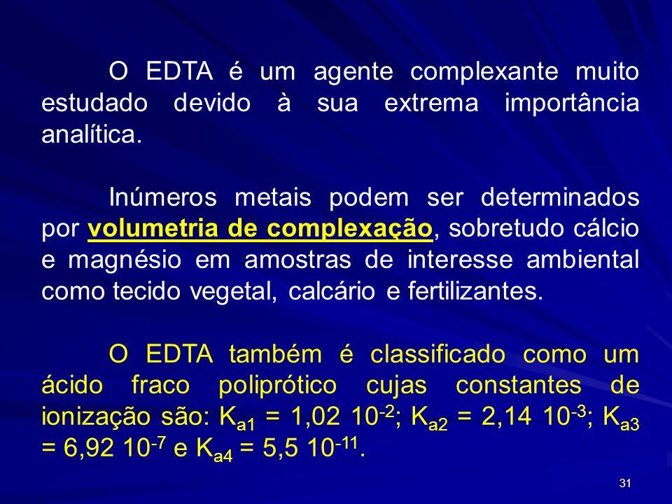 30 Os grupos coordenadores no EDTA são dois nitrogênios amino e quatro oxigênios carboxílicos que são capazes de abraçar completamente um íon metálico