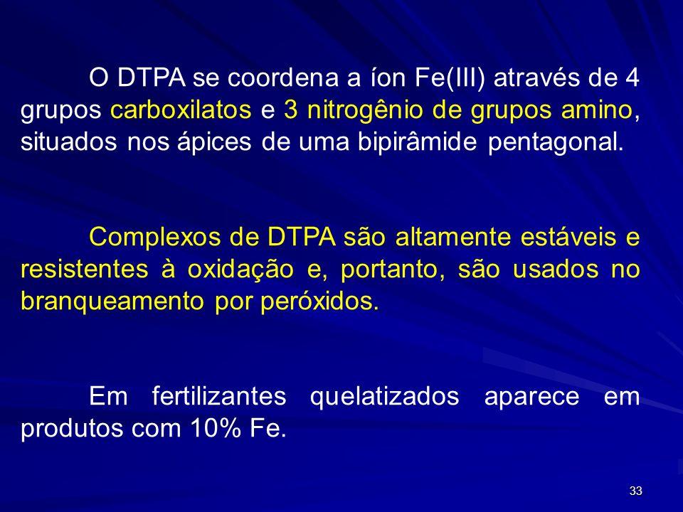 32 DTPA Ácido dietilenotriamino pentacético. Comercializado como sal pentassódico, forma quelatos mais estáveis que o EDTA com ferro e zinco.