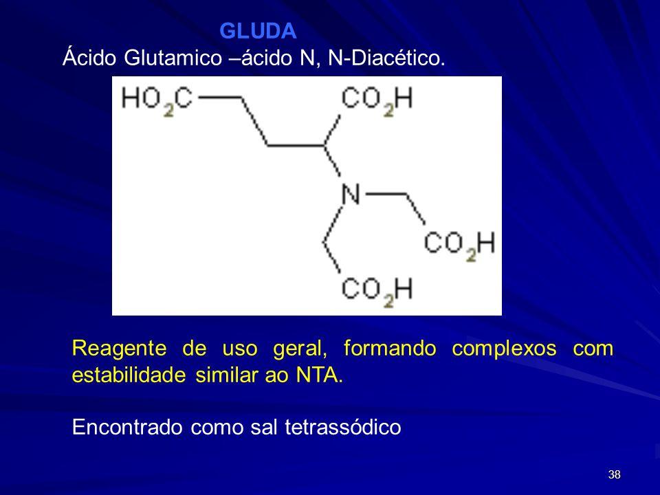 37 DHEG N,N-Di-(Hidroxietil) Glicina. Comercializado como sal de sódio, é um agente sequestrante para ferro entre pH 6 e 12. DHEG não complexa cálcio