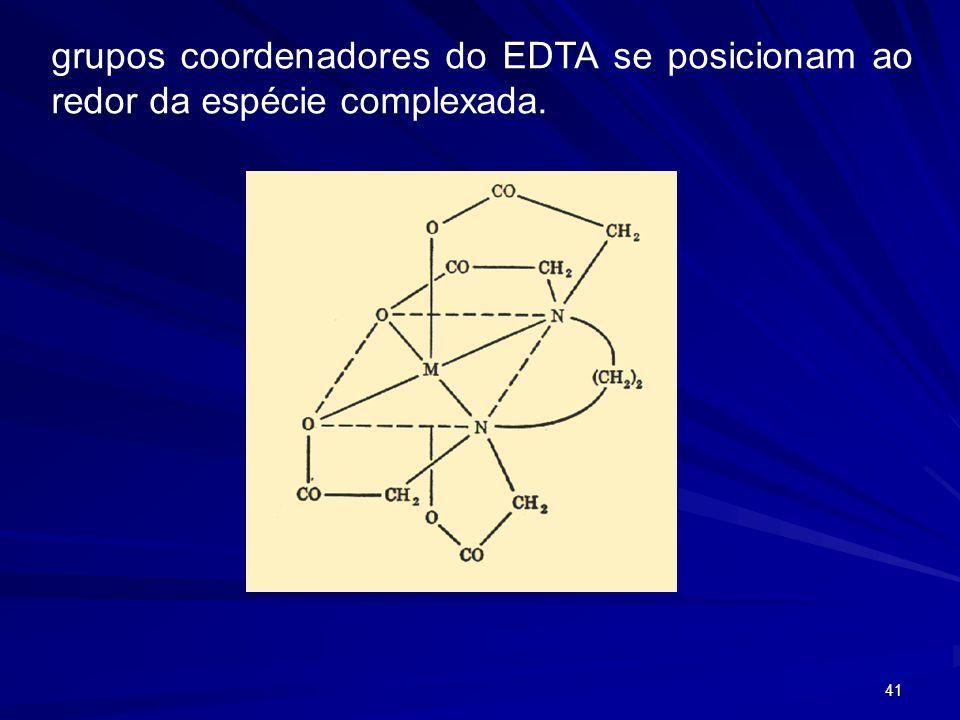 40 A quelação de metais pelo EDTA Esta é sigla do ácido etilenodiaminotetracético, H4Y. O grupo carboxílico –COOH não é eficiente como ligante, mas o