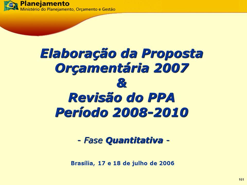 160 Secretaria de Planejamento e Investimentos Estratégicos – SPI Revisao.ppa@planejamento.gov.br Secretaria de Orçamento Federal - SOF Redesof@planej
