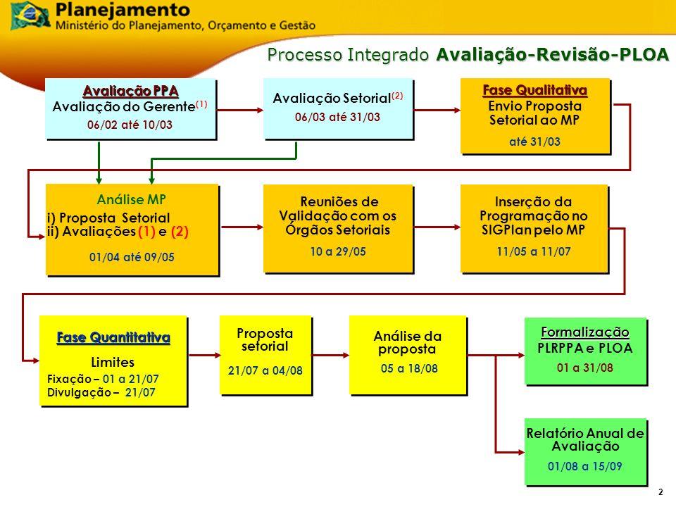 1 - Fase Quantitativa - Brasília, 17 e 18 de julho de 2006 Elaboração da Proposta Orçamentária 2007 & Revisão do PPA Período 2008-2010