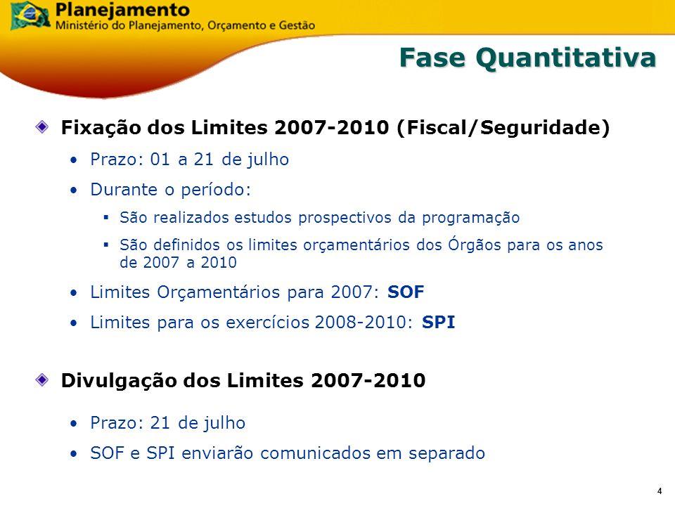 3 Cronograma Fase Quantitativa 1.1 - Fixação dos Limites 1.4 - Divulgação dos Limites 15/set 18/ago 31/ago ATIVIDADES 21/jul 1.3 - Sidornet - Treinamento Externo ( UMA s e SPOA s) no MP 29/ago 17/jul18/jul 1/jul 1.6 - Análise da Proposta (MP) 3 - Relatório de Anual de Avaliação do PPA (inclui PPA deslizante) 2 - Projeto de Lei de Revisão do PPA e Proj.
