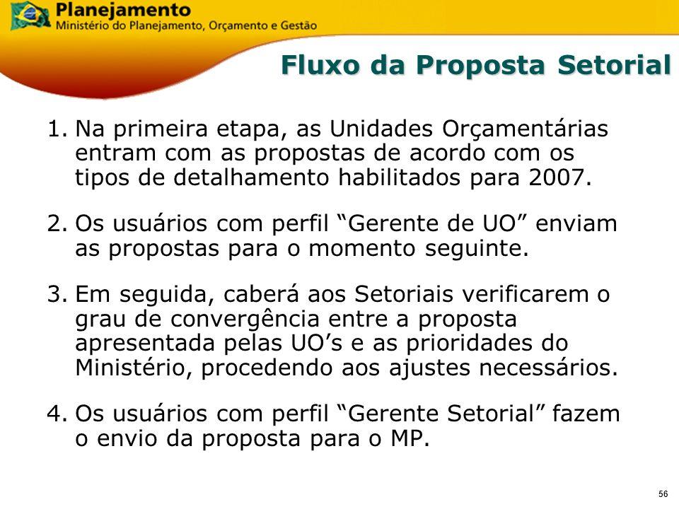 55 Captação da Proposta Orçamentária 2007 Orçamentos Fiscal e da Seguridade Social Secretaria de Orçamento Federal Brasília, 17 e 18 de julho de 2006