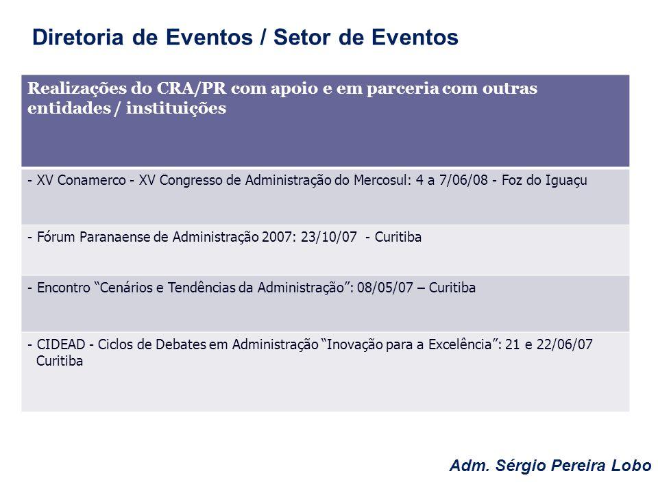 Adm. Sérgio Pereira Lobo Diretoria de Eventos / Setor de Eventos Realizações do CRA/PR com apoio e em parceria com outras entidades / instituições - X
