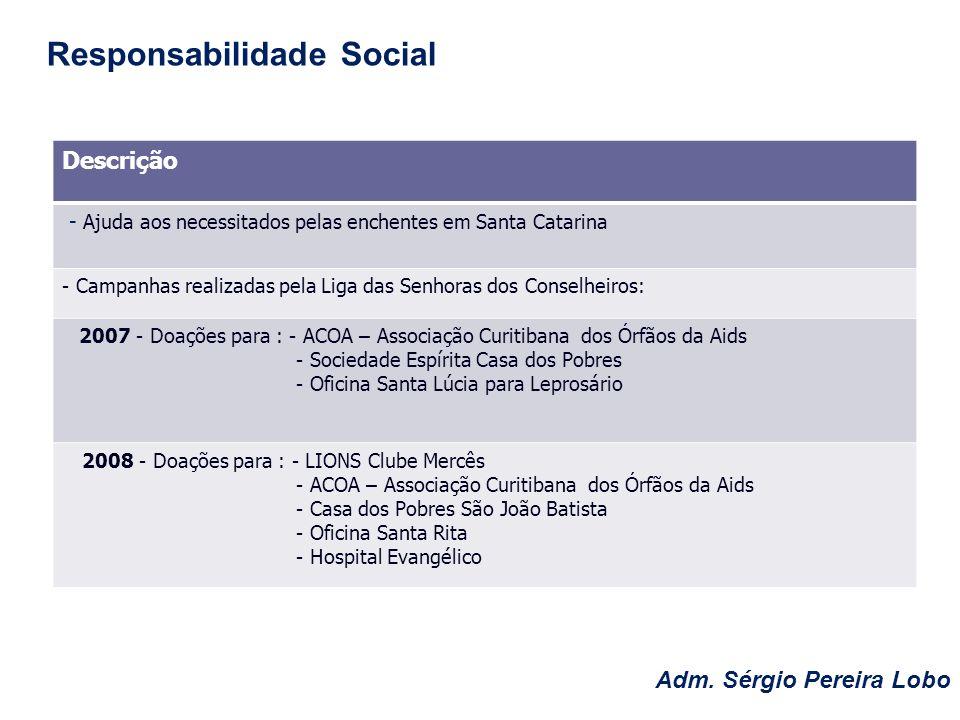 Adm. Sérgio Pereira Lobo Responsabilidade Social Descrição - Ajuda aos necessitados pelas enchentes em Santa Catarina - Campanhas realizadas pela Liga