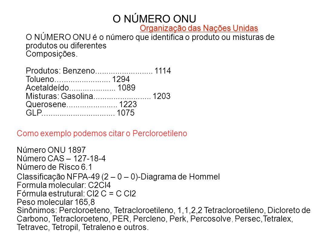 O NÚMERO ONU é o número que identifica o produto ou misturas de produtos ou diferentes Composições. Produtos: Benzeno.......................... 1114 T