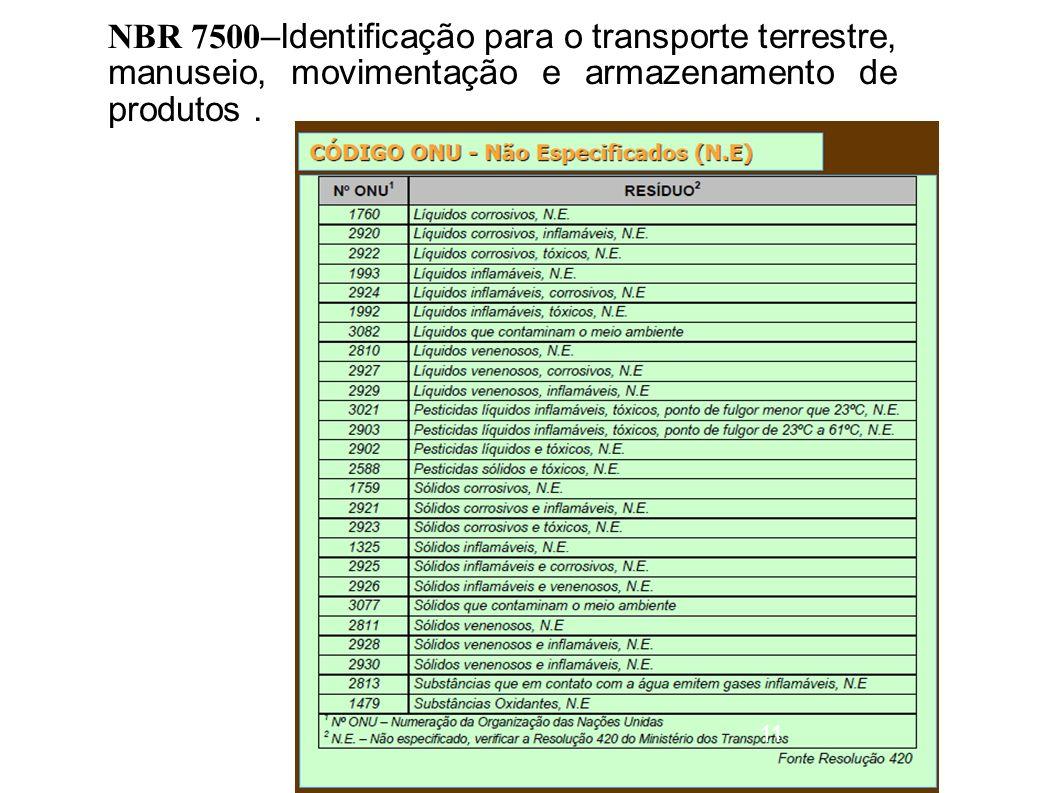 NBR 7500 –Identificação para o transporte terrestre, manuseio, movimentação e armazenamento de produtos. 11