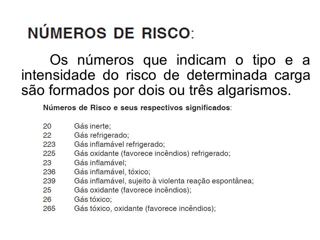 Os números que indicam o tipo e a intensidade do risco de determinada carga são formados por dois ou três algarismos. 19