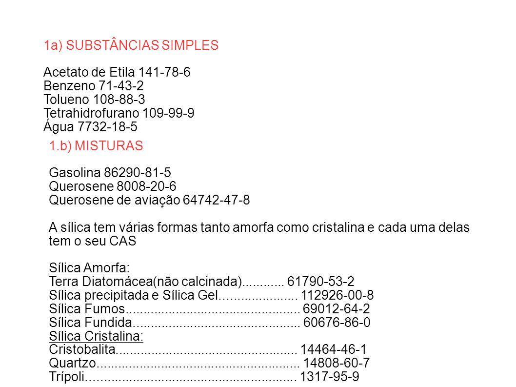 1a) SUBSTÂNCIAS SIMPLES Acetato de Etila 141-78-6 Benzeno 71-43-2 Tolueno 108-88-3 Tetrahidrofurano 109-99-9 Água 7732-18-5 1.b) MISTURAS Gasolina 862