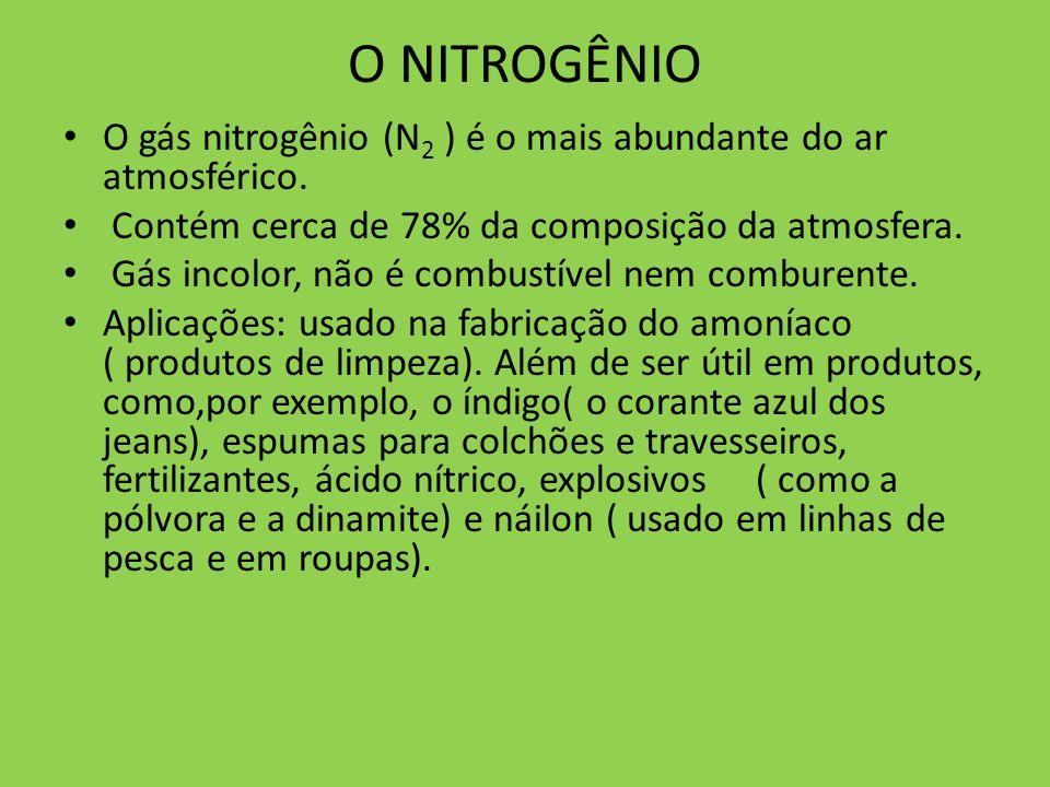 O NITROGÊNIO O gás nitrogênio (N 2 ) é o mais abundante do ar atmosférico. Contém cerca de 78% da composição da atmosfera. Gás incolor, não é combustí