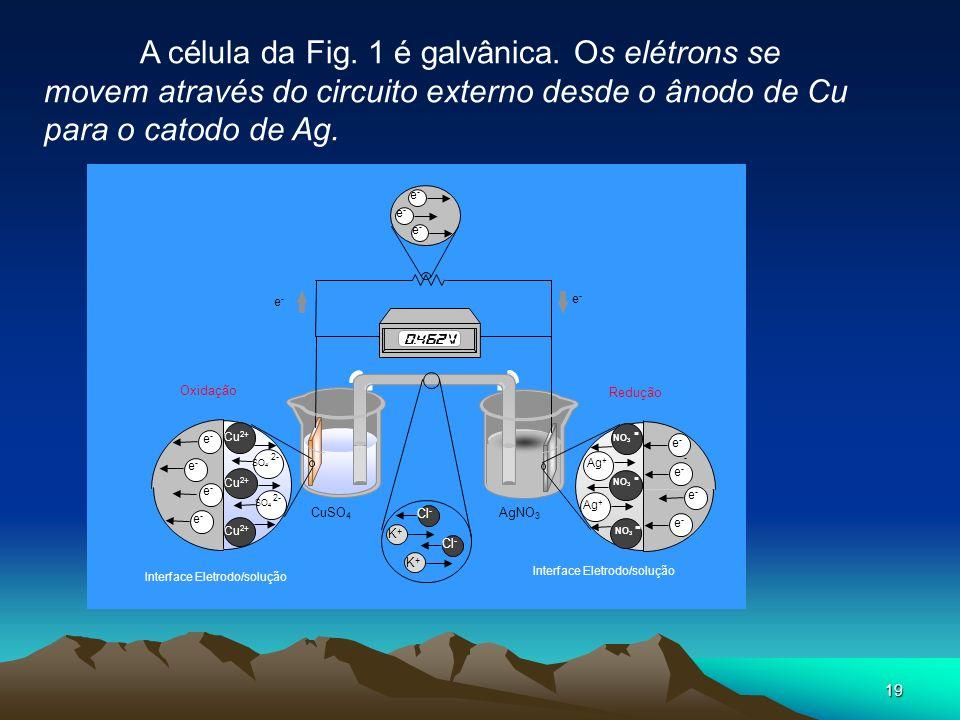 19 A célula da Fig. 1 é galvânica. Os elétrons se movem através do circuito externo desde o ânodo de Cu para o catodo de Ag.