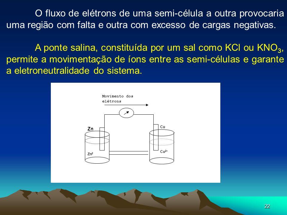 22 O fluxo de elétrons de uma semi-célula a outra provocaria uma região com falta e outra com excesso de cargas negativas. A ponte salina, constituída