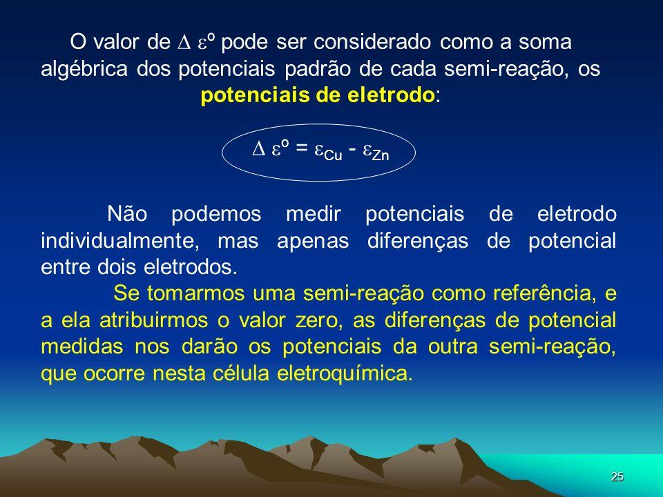 25 O valor de º pode ser considerado como a soma algébrica dos potenciais padrão de cada semi-reação, os potenciais de eletrodo: º = Cu - Zn Não podem