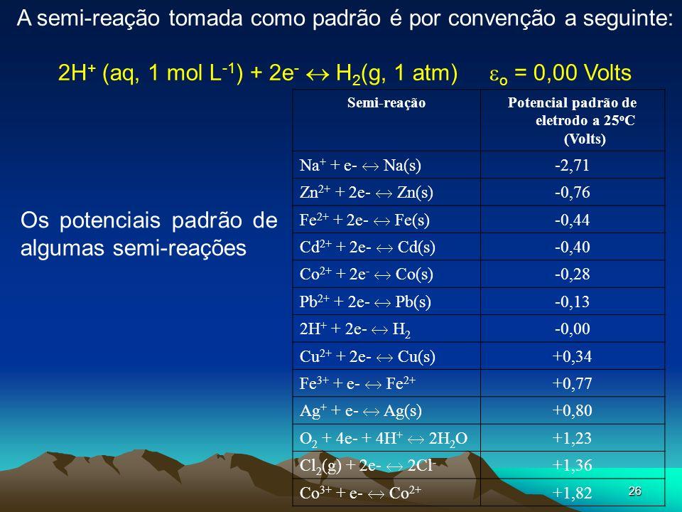 26 A semi-reação tomada como padrão é por convenção a seguinte: 2H + (aq, 1 mol L -1 ) + 2e - H 2 (g, 1 atm) o = 0,00 Volts Semi-reaçãoPotencial padrã
