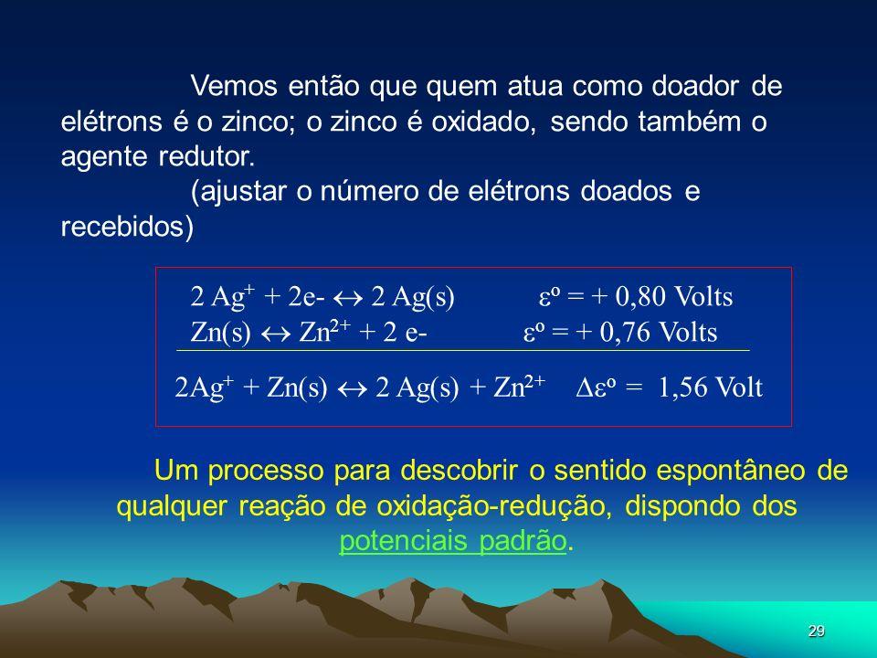 29 Vemos então que quem atua como doador de elétrons é o zinco; o zinco é oxidado, sendo também o agente redutor. (ajustar o número de elétrons doados