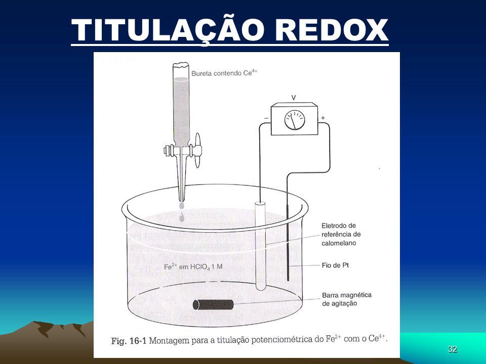 32 TITULAÇÃO REDOX