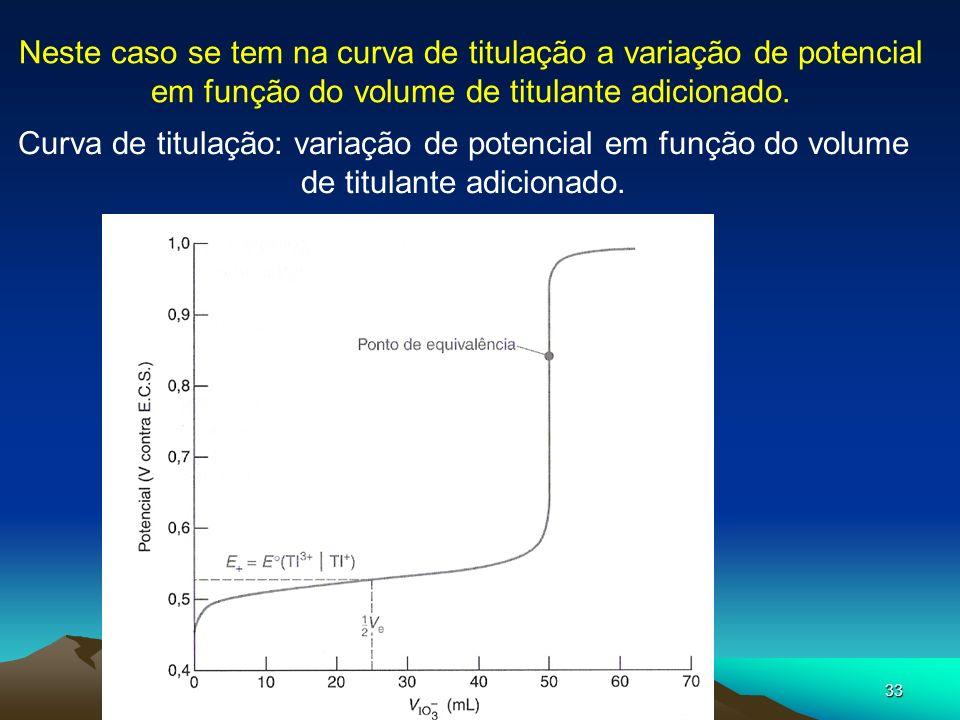 33 Curva de titulação: variação de potencial em função do volume de titulante adicionado. Neste caso se tem na curva de titulação a variação de potenc