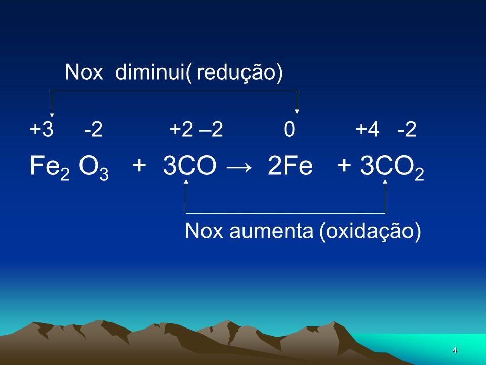 4 Nox diminui( redução) +3 -2 +2 –2 0 +4 -2 Fe 2 O 3 + 3CO 2Fe + 3CO 2 Nox aumenta (oxidação)