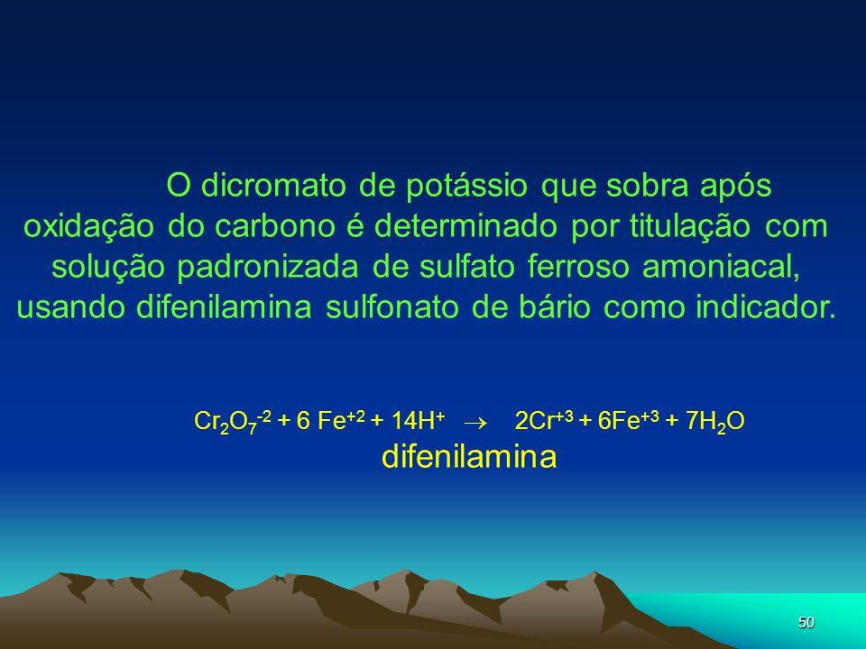 50 O dicromato de potássio que sobra após oxidação do carbono é determinado por titulação com solução padronizada de sulfato ferroso amoniacal, usando