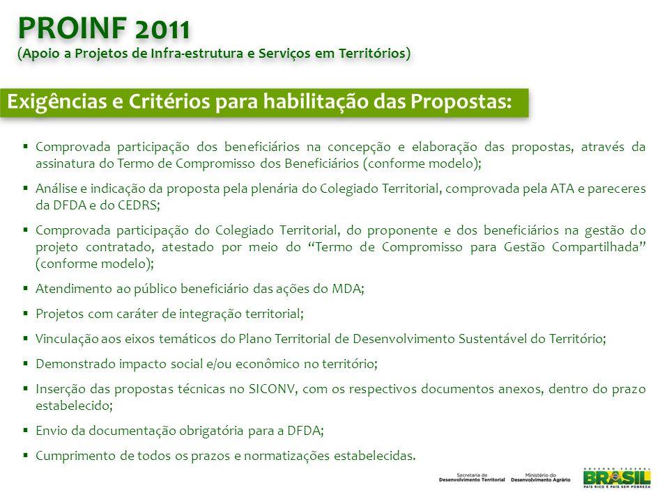PROINF 2011 (Apoio a Projetos de Infra-estrutura e Serviços em Territórios) PROINF 2011 (Apoio a Projetos de Infra-estrutura e Serviços em Territórios) Critérios para priorização das propostas: (que devem ser observadas pelos Colegiados e que serão seguidas pela SDT/MDA) Critérios para priorização das propostas: (que devem ser observadas pelos Colegiados e que serão seguidas pela SDT/MDA) Propostas que se destinem a superação da pobreza extrema no Território; Propostas que viabilizam a implementação do Plano Territorial de Desenvolvimento Sustentável; Propostas demandadas nos Planos de Providências PROINF; Configurar-se como projeto especial, de atendimento às mulheres, jovens e populações tradicionais; Propostas que contribuam para efetiva dinamização econômica do Território; Propostas complementares a projetos existentes; Proposta que atendam as arranjos pactuados no Estado (a exemplo do Programa Inclusão Produtiva).