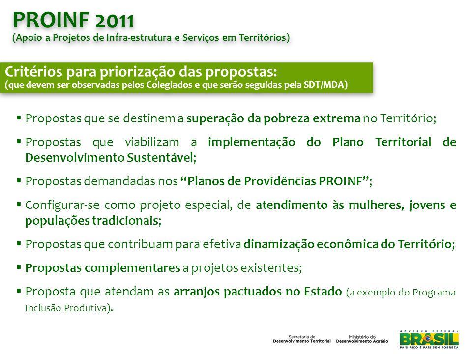 PROINF 2011 (Apoio a Projetos de Infra-estrutura e Serviços em Territórios) PROINF 2011 (Apoio a Projetos de Infra-estrutura e Serviços em Territórios) Cronograma : FASEAÇÃORESPONSABILIDADE DATA/ PERÍODO ELABORAÇÃO DAS PROPOSTAS Envio e divulgação do Manual de Operacionalização do PROINFSDTaté 25/05 Realização de evento de caráter estadual para apresentação, orientação e pactuação com Colegiados Territoriais, Articuladores/as, DFDA e parceiros SDT24 e 25/05 Realização de reuniões/assembléias territoriais para discussão, proposição, aprovação e elaboração das propostas 2011 ao PROINF, estabelecendo ordem de prioridade.