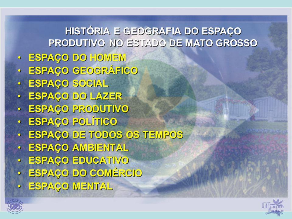 ESPAÇO DO HOMEMESPAÇO DO HOMEM ESPAÇO GEOGRÁFICOESPAÇO GEOGRÁFICO ESPAÇO SOCIALESPAÇO SOCIAL ESPAÇO DO LAZERESPAÇO DO LAZER ESPAÇO PRODUTIVOESPAÇO PRO