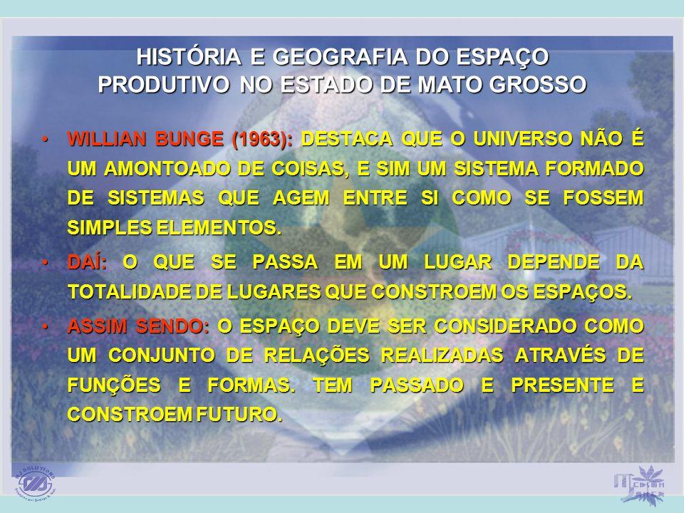 HEGEL CITADO SANTOS (1996): DESTACA QUE O ESPAÇO EXISTE, ANTES DE MAIS, NO PESSAMENTO HUMANO.HEGEL CITADO SANTOS (1996): DESTACA QUE O ESPAÇO EXISTE, ANTES DE MAIS, NO PESSAMENTO HUMANO.